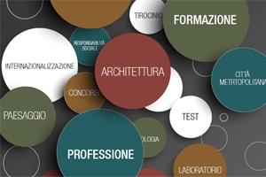 Conferenza Nazionale sull'Architettura
